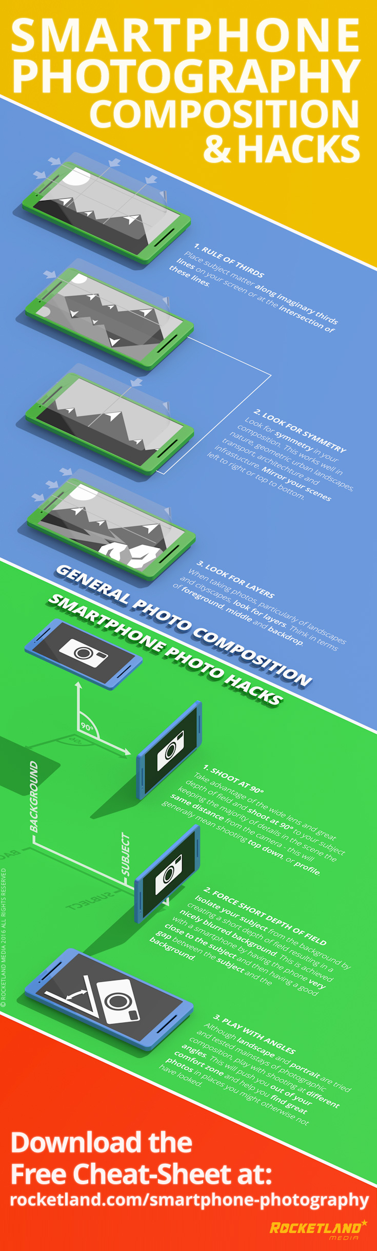 Infographic: Smartphone photography composition & hacks. Use your smartphone to create content for your business.