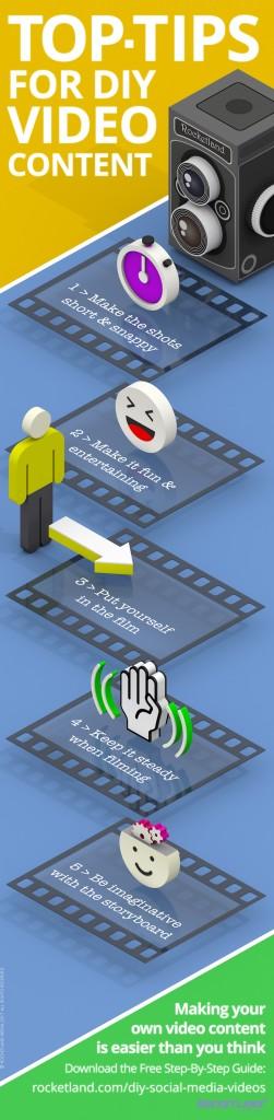 DIY Social Media Videos Infographic